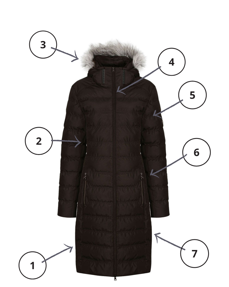 The Equetech Revive Long Padded Coat