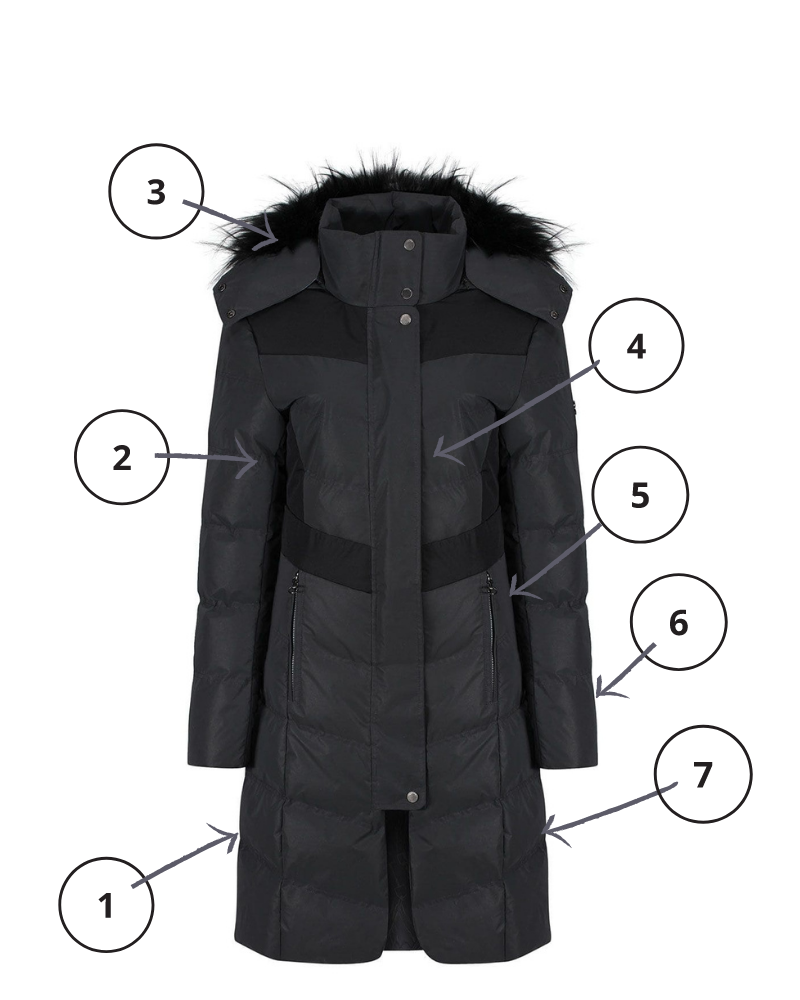 The Equetech Vision Reflective Long Padded Coat